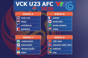 Trực tiếp bóng đá U23 châu Á VTV6 năm 2020